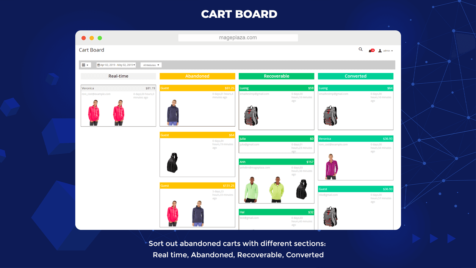 magento 2 Abandoned Cart Board