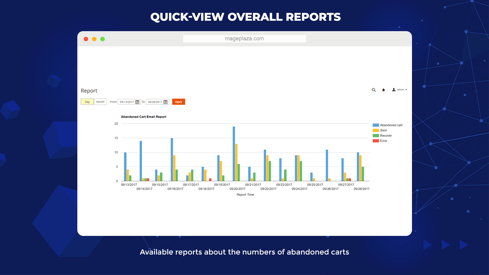 magento 2 Abandoned Cart Quickview Reports