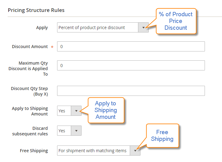 How to setup Free Shipping Promotion Cart Price Rule Action
