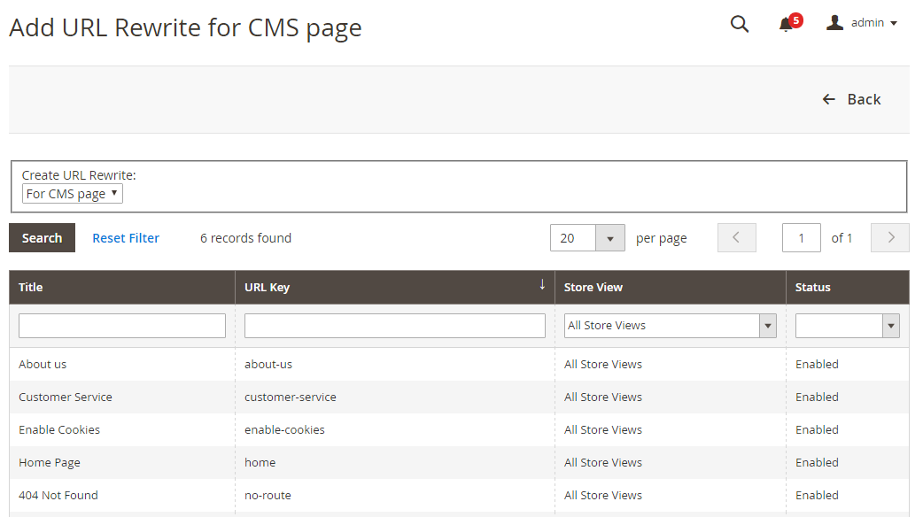 How to Create CMS Page Rewrites CMS page rewrites